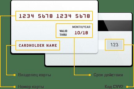 Правила оплаты онлайн и возврата средств