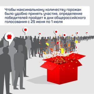 «Миллион призов» — акция, которая принесет пользу городской экономике
